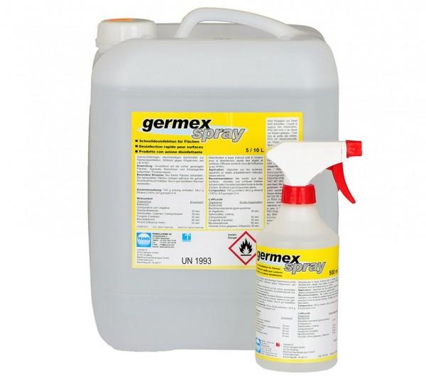 Pramol Germex disinfezione rapida