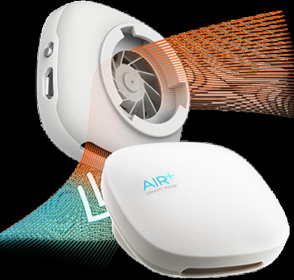 AIR+ Mikro-Ventilator